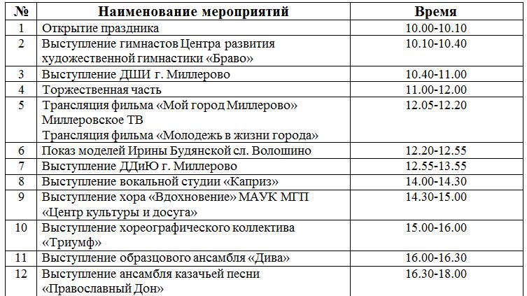 План мероприятий, посвященных Дню города Миллерово